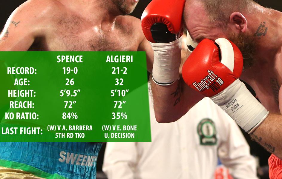Spence v Algieri stats