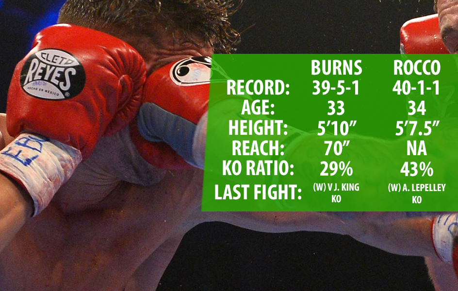Burns Rocco stats